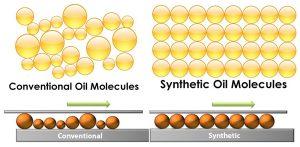 Синтетично масло